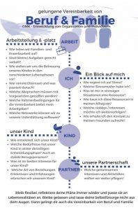 Vereinbarkeit von Familie und Beruf Checkliste